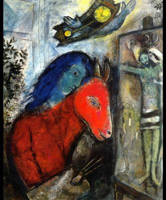живопись Марка Шагала
