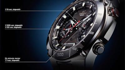nama merk jam tangan pria terkenal