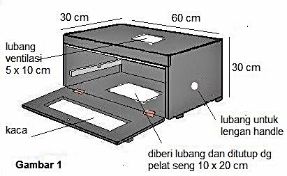 membuat mesin tetas unggas sederhana ocehankenari perihal yang butuh