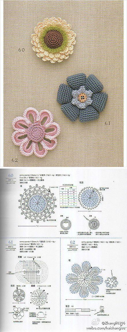 Tutoriales y DIYs: Crochet