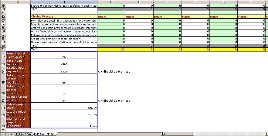 sample pmp application filled by mba