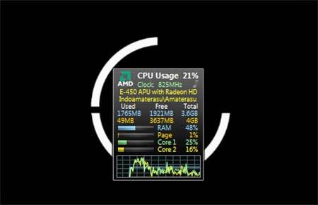 CPU Meter Gadget Untuk Windows 7 x64Bit