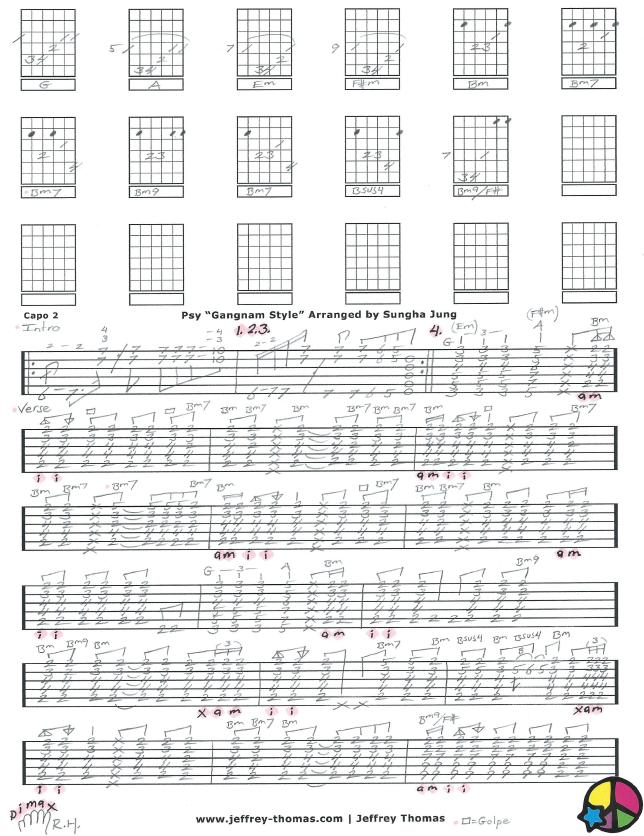 sungha jung guitar tabs pdf