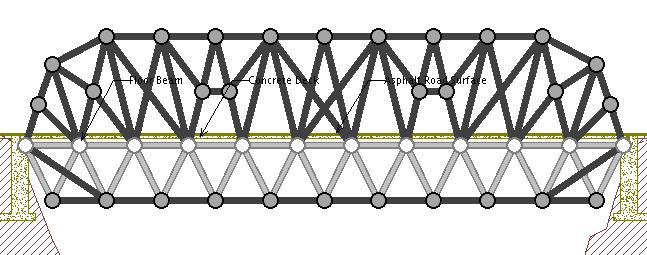 how to design a bridge pdf