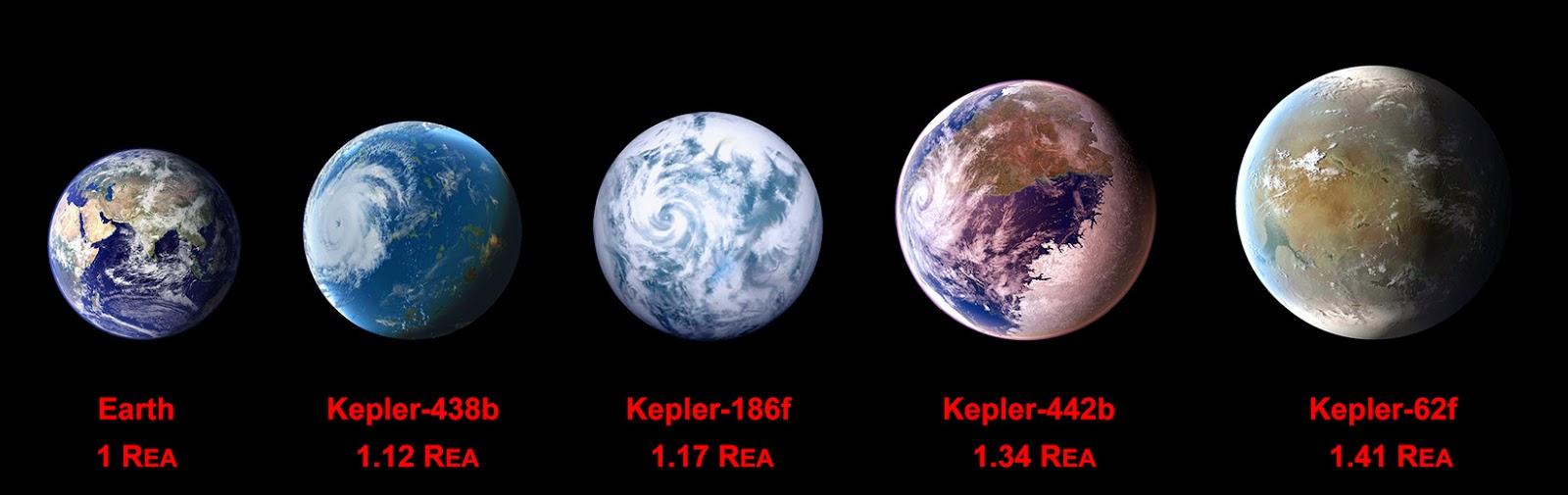 Kepler 186f - Earth Twin
