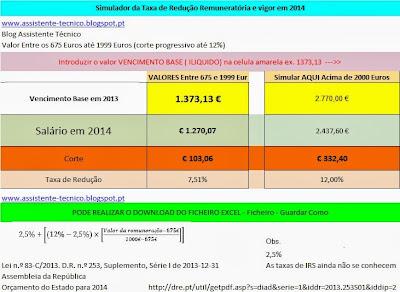 Simulador Taxa Redução Remuneratória 2014 - corte no vencimento