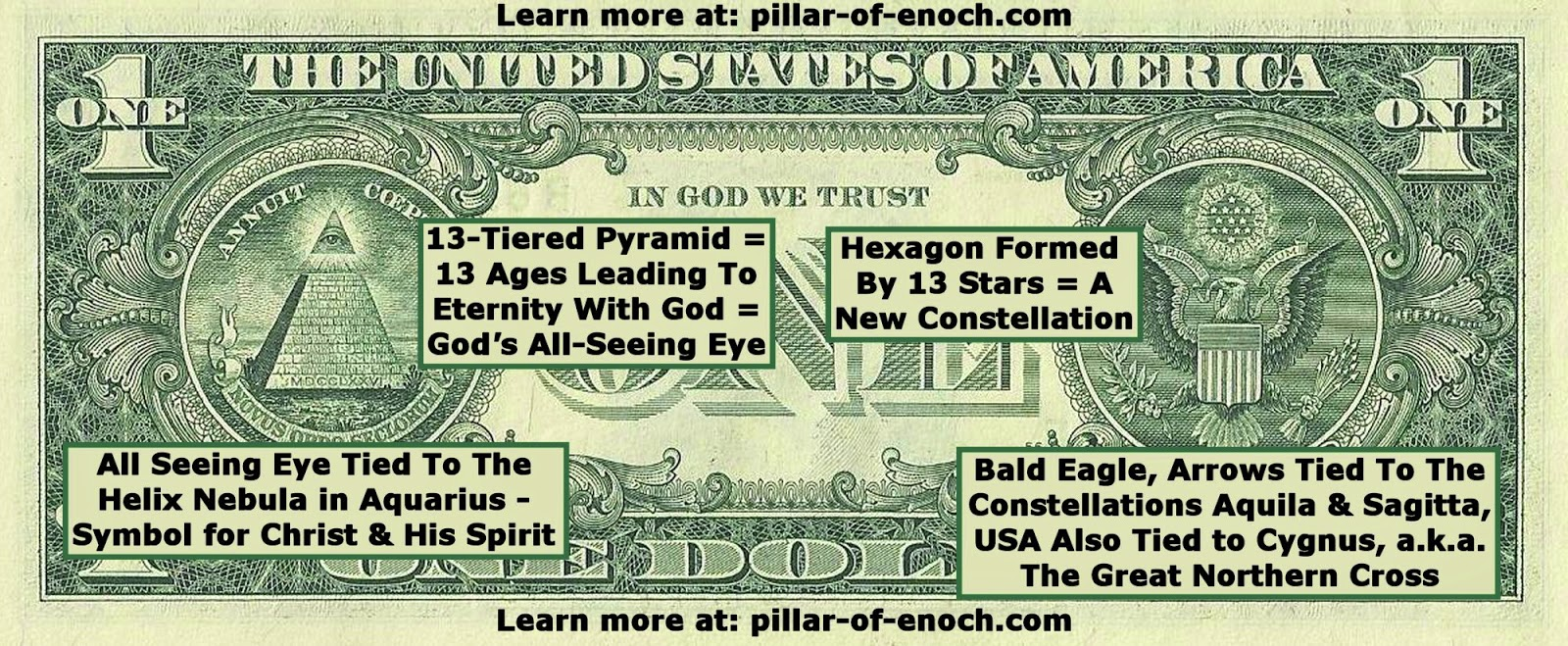 Pillar of enoch ministry blog why us currency is being used as a why us currency is being used as a prophetic tool buycottarizona