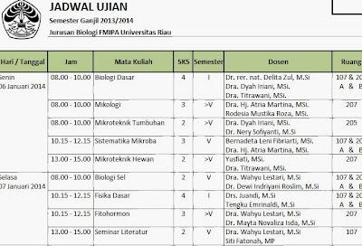 Download jadwal UAS Biologi FMIPA UR semseter Ganjil