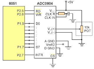 Testing and interfacing of  ADC0804 microcontroller 8051