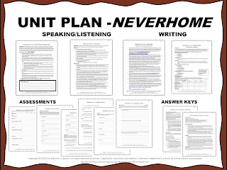 Speaking and Listening, Writing, Quiz and test, Answer Keys
