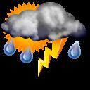 Estação Meteorológica - Ubá