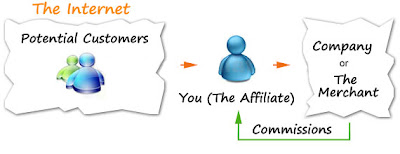 Affiliate Program