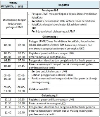 Jadwal Pelaksanaan UKG Online 2015