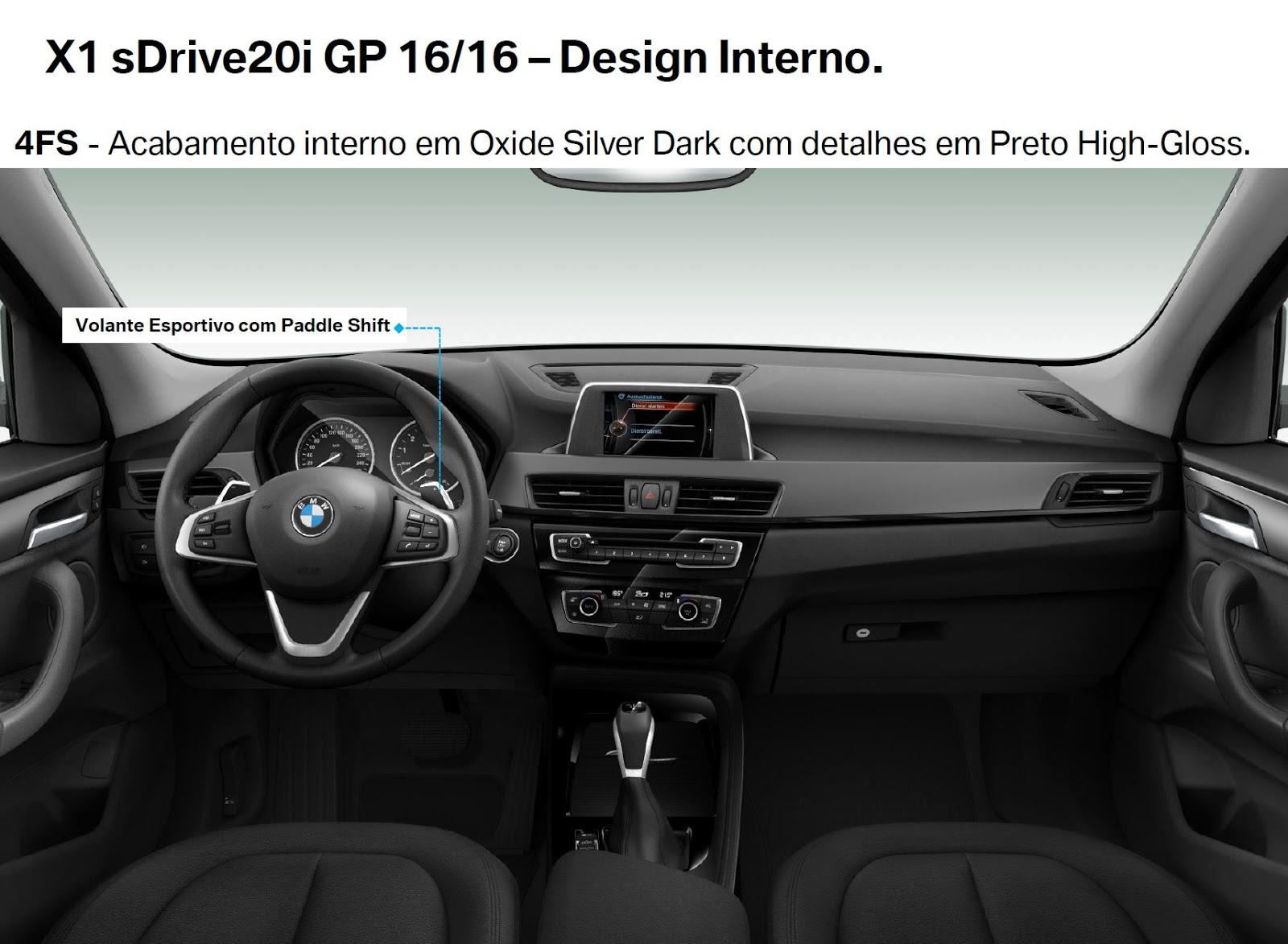 Novo BMW X1 2016 - Preço