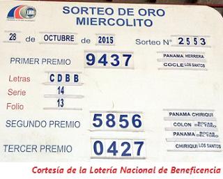 sorteo-miercolito-28-de-octubre-2015-loteria-nacional-de-panama