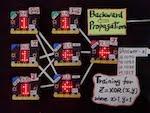 ◎ micro:bit - Backward Propagation
