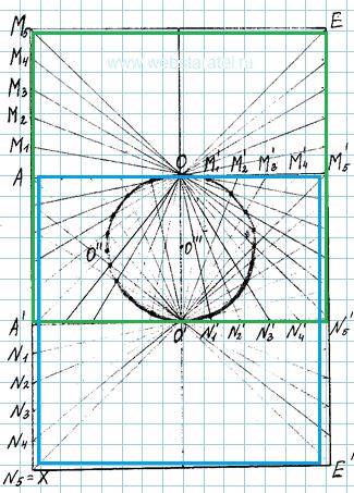 Окружность и два квадрата. Тайна числа пи. Математика для блондинок.