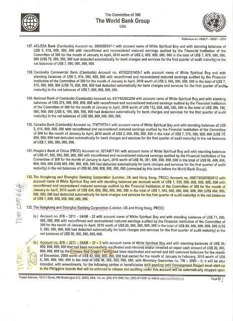 White Spiritual Boy World Bank Committee of 300