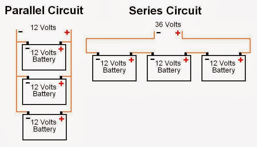 direct online wiring diagram  direct  get free image about