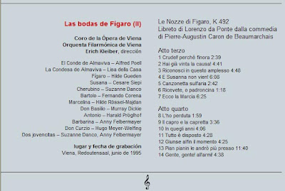 Mozart - Col. El País 250 Aniversario-(2006)-6-Bodas de Fígaro-2-contenido