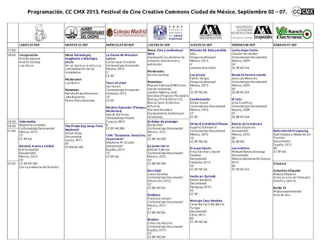 Festival de Cine Creative Commons Ciudad de México CC CMX 2013
