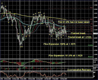 Profitunity trading system download