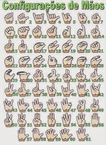 Configuração de Mãos