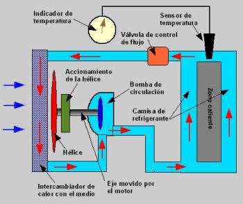 Anexo 5 diagramas de proceso - esslidesharenet
