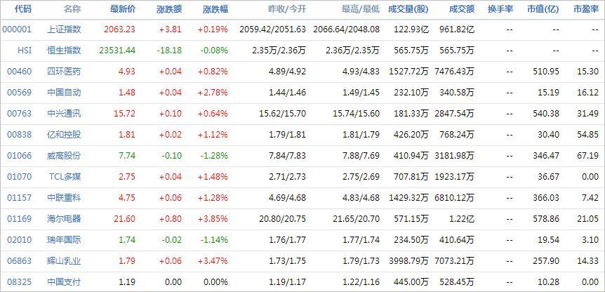 中国株コバンザメ投資ウォッチ銘柄watch20140703