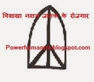 Vishakha Nakshatra Born Financial Characteristics,  विशाखा नक्षत्र