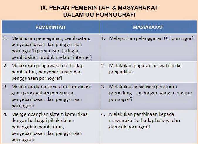 Publikasi Kinerja BPPKB Kabupaten Bogor 2014 237