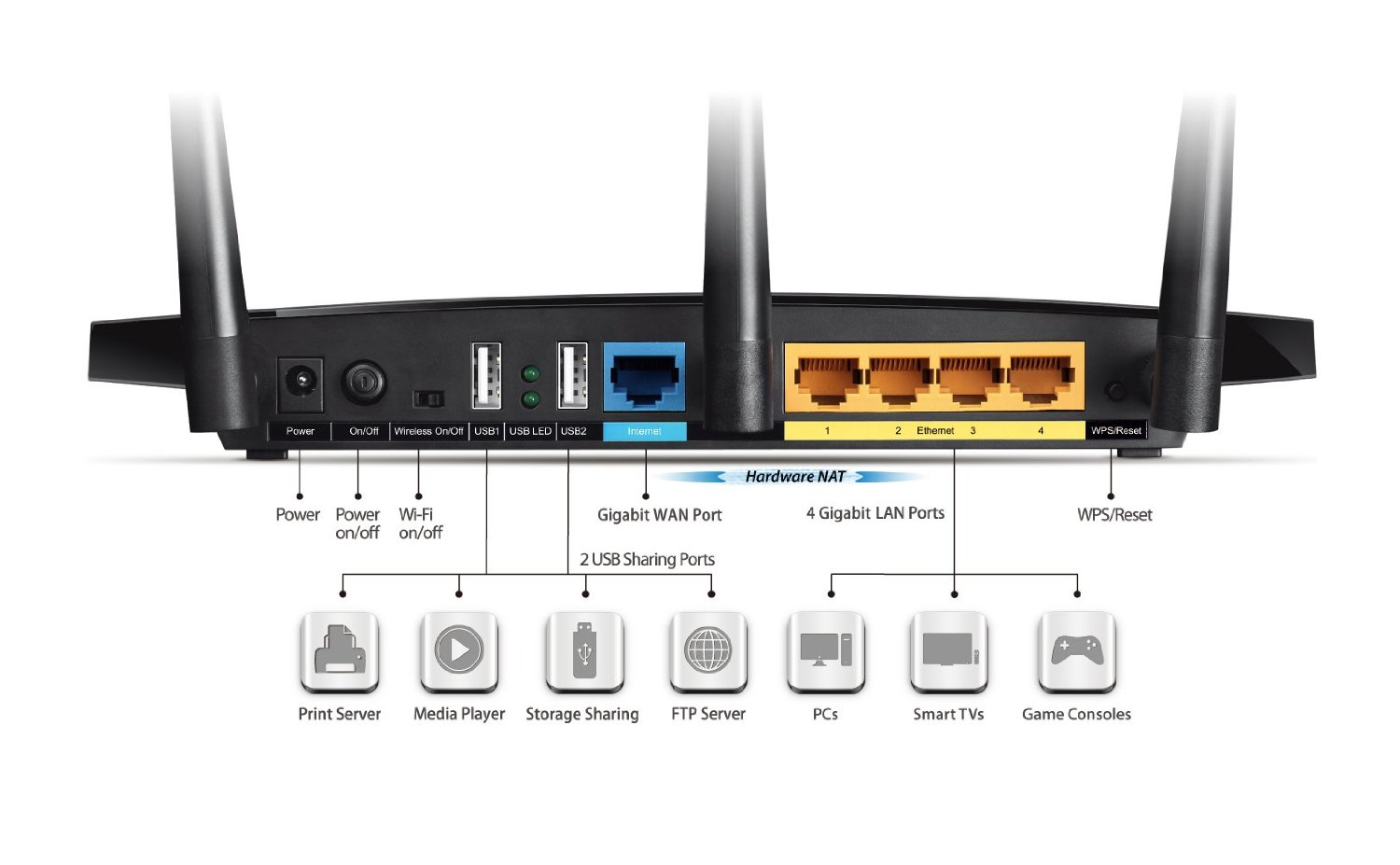 What Is the Difference Between a Modem and a Router ...