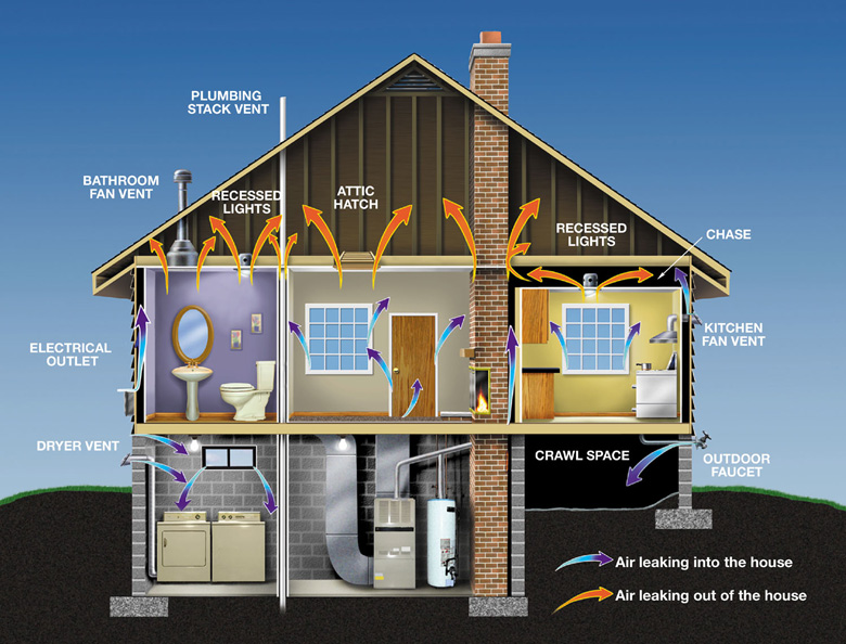 Excellence by design homes zero energy home plans for Best heating system for new home