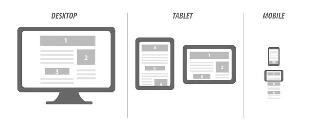 مقدمة لتصميم المتجاوب responsive-template-