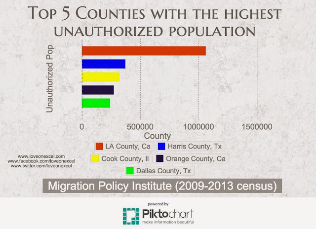 US illegal immigrants | Welcome to Pinoy County, USA