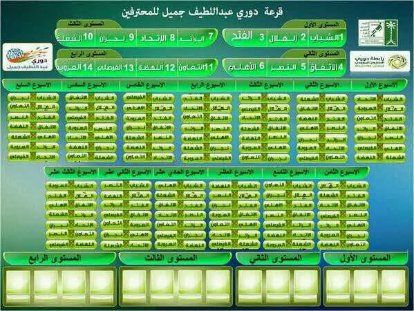 اهداف مباراة الهلال والفتح السبت 14/12/2013 دوري عبداللطيف جميل السعودي