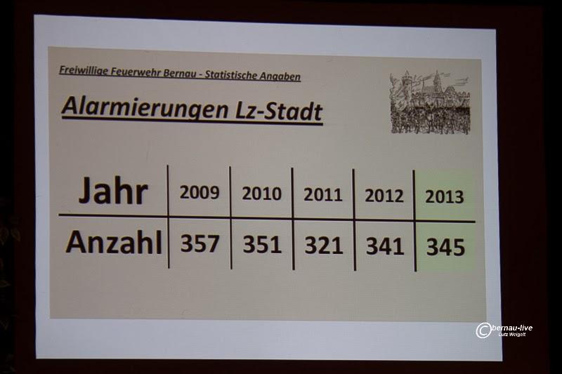 2014 02 15 jahreshauptversammlung+FFW+(16+von+26)