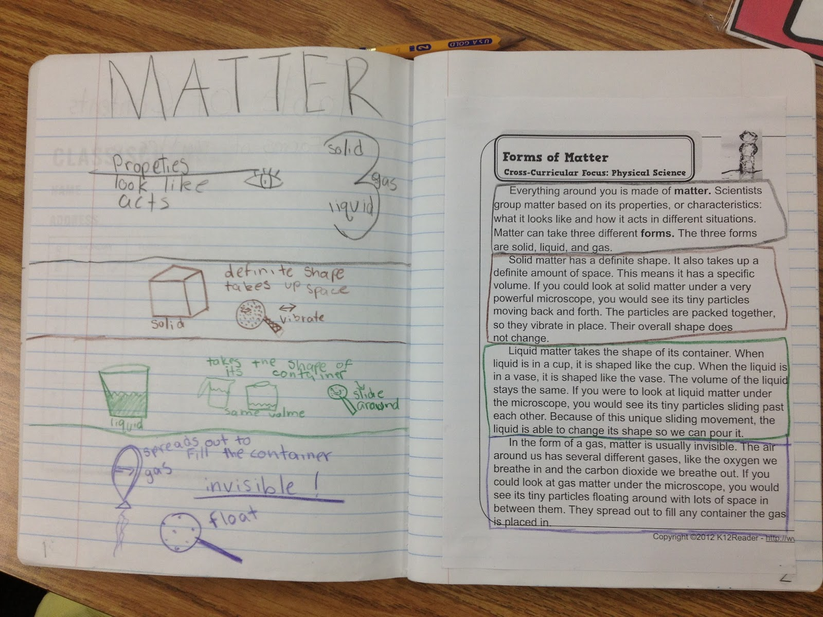 Thursday Throw Down: Science Interactive Notebooks - Ideas By ...