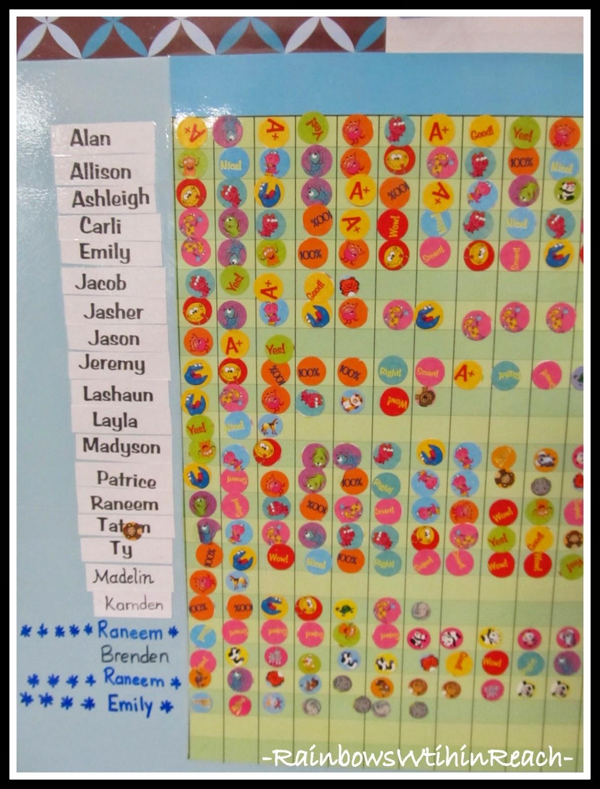 Classroom Chart: Chart & Graph RoundUP at RainbowsWithinReach