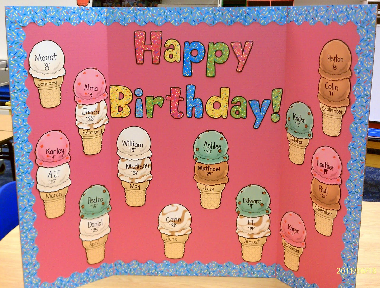 Invaluable image intended for birthday bulletin board ideas printable