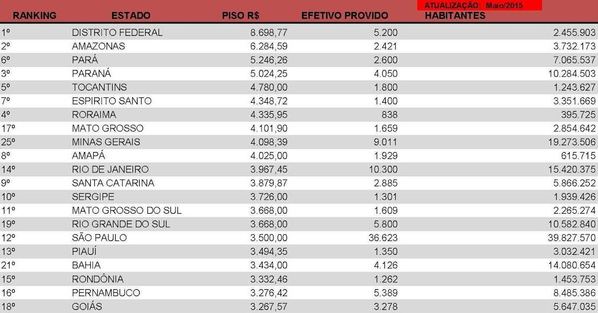 tabela salarial dos porteiros 2016 rj piso salarial para