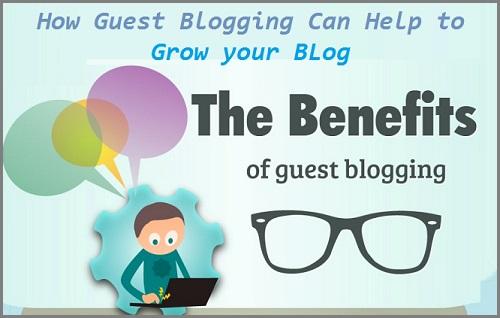 Guest Posting,Guest Blogging