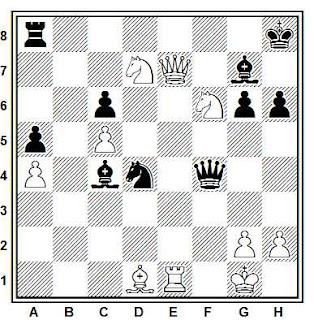Posición de la partida de Georgiev - Torre (Leningrado, 1987)