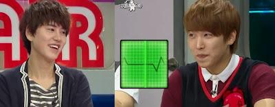 Radio Star Kyuhyun Sungmin Eng Sub 130710 2