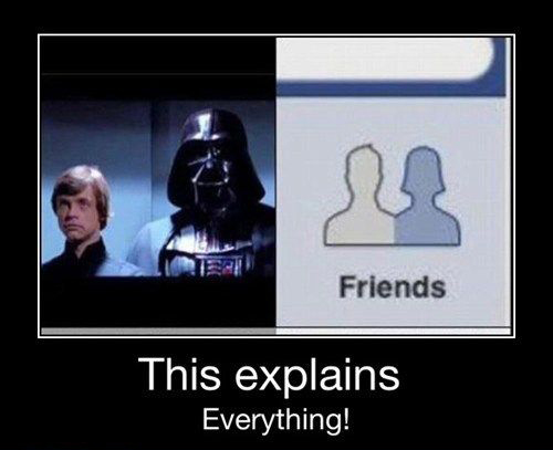 Facebook Avatar Male & Female Icons - This Explains Everything!
