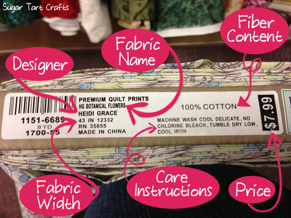 Captioned photo explaining how to read the end of a bolt of fabric.