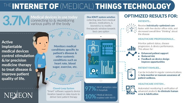 Internet of #medical things - #IoT