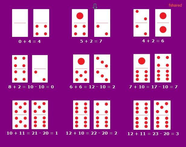 Cara menghitung kartu domino QQ dan ceme