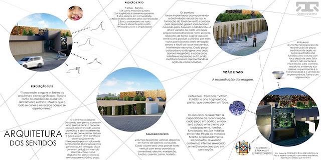 Arquitetura dos sentidos