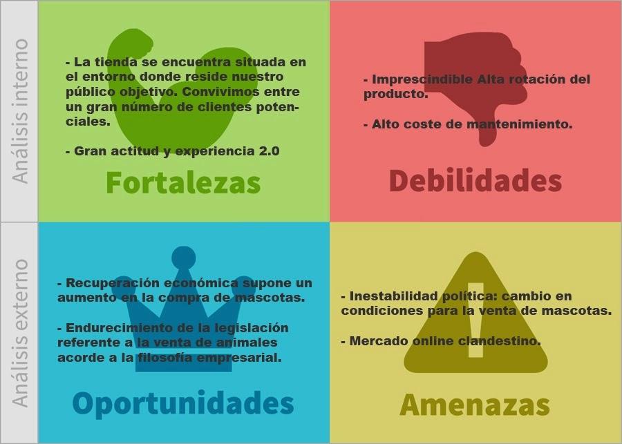 Foda comunicaci n multimedia y su foda for Oficina veterinaria virtual